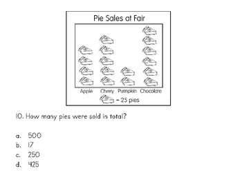 NWEA Math Skills Review