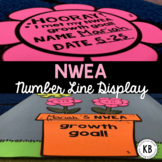 NWEA Number Line Display & Growth Tracker