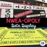 NWEA-OPOLY Data Display & Student Tracker