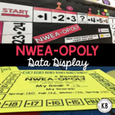 NWEA-OPOLY Data Display & Student Tracker