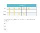 NWEA Primary MAP Test Prep Bundle - Kinder