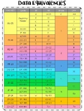 NWEA Reading Conversion Chart
