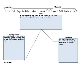 NWEA- Reading Fiction Plot Diagram for 2nd/3rd Grade