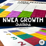 NWEA Reading & Math Student Data Trackers