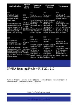 NWEA Reading Review RIT Range 201-210