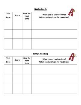 NWEA Student Goal Setting - 3 Options