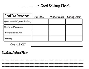 Nwea Student Goal Setting Sheet By Advanced Instruction Resources