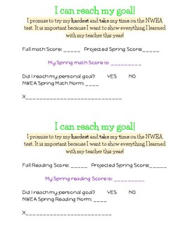 Nwea Student Goal Sheet Contract By The Keto Teacher 123 Tpt