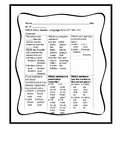 NWEA Test Prep- Math and Language Arts Review 181-210