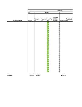 NWEA Tracker for Sixth Grade
