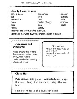 NWEA Vocabulary Use and Function
