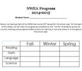 NWEA score progress tracking sheet