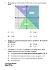 NY Common Core Algebra Systems of Equations and Inequalities Practice