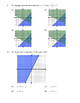 NY Common Core Algebra - Systems of Equations and Inequalities - Regents Review