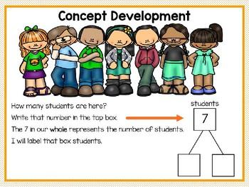 Engage NY (Eureka Math) Presentation 1st Grade Module 1 Lesson 5
