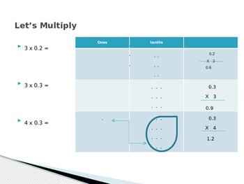 NY Engage -Eureka Math Grade 5 Module 1 Lesson 11 - Mult. Decimals