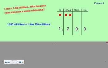 NYS Mathematics Module 2 Lessons 1 - 5