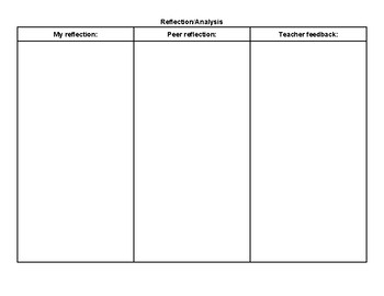 NY State Test Extended Response Checklist