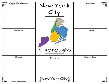 NYC 5 Boroughs, Landmarks, Attractions, & Bridges Research Tri-Folds
