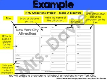 NYC New York City Attractions Trifold Brochure Project With Rubric