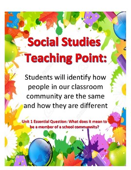 NYC Department of Ed. Social Studies Units of Study/Teaching Points
