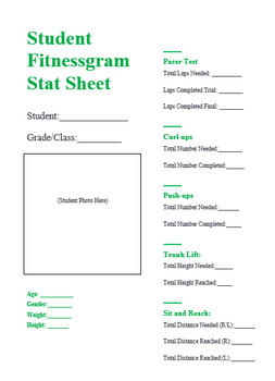 NYC Fitnessgram Student Stat Sheet