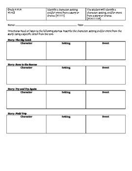 NYC Grade 4 Alternate Assessment - ELA and Math