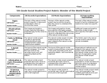 NYCDOE Passport Social Studies: Wonder of the World Project and Rubric!