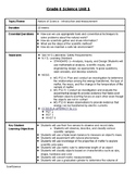 NY Science - Grade 6 Unit Plan Nature of Science - Introduction and Measurement