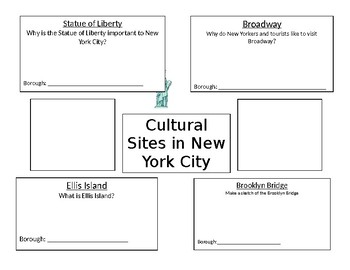 NYC Special Sites graphic organizer