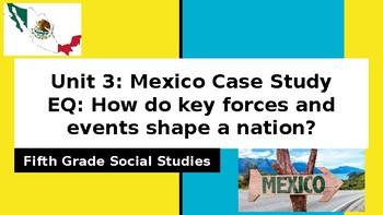 NYCDOE Passport to Social Studies Grade 5: Mexico Case Study PP Slideshow