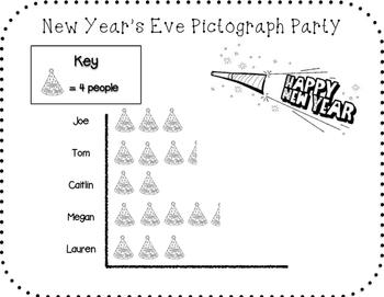 NYE Pictrograph