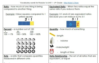 NYS 6th Grade Math Module 1a Unit 1 Vocabulary Words