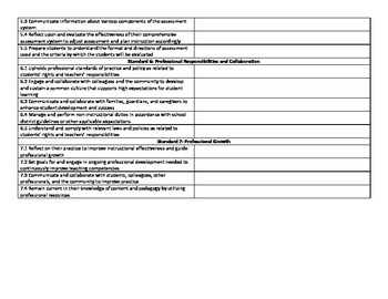 NYS APPR Evidence Tracking Checklist