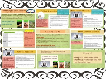 Engage NY Expeditionary Learning 3rd Grd Module 2B Unit 2 PowerPoint Lesson 1-16