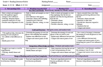 4th Gr NYS Common Core Based Reading, Writing, Listening, and Speaking Rubrics