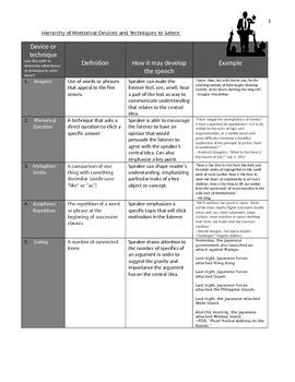 NYS Common Core English Regents, Part 3 Prep - JFK Inaugur