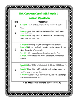 NYS Common Core Math Lesson Objectives for Grade 2 (Updated for 2016-2017)