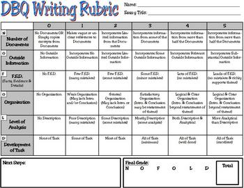 Rubric for document based essay