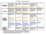 NYS ELA Kid Friendly Extended Response Rubric: Grade 4