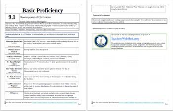 "NYS Global Studies 9 ""Basic Proficiency"", 3 Units"
