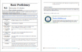 "NYS Global Studies 9 ""Basic Proficiency"", 3 Units"