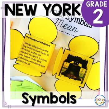 NYS Grade 2 SS Inquiry: Symbols