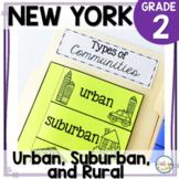 NYS Grade 2 Social Studies Inquiry: Urban, Suburban, and Rural