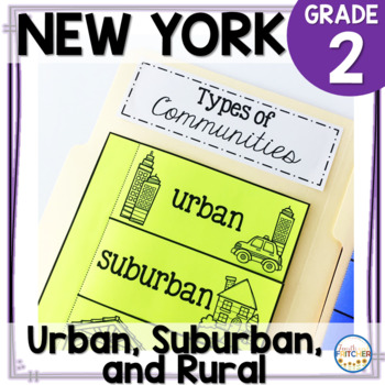 NYS Grade 2 SS Inquiry: Urban, Suburban, and Rural