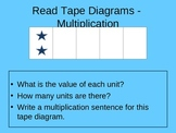 NYS Grade 3 Math Module 1, Topic E, Lessons 14-17 PowerPoints