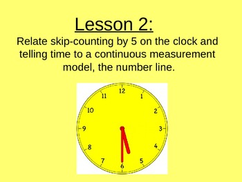 NYS Grade 3 Math Module 2, Topic A, Lessons 1-5 PowerPoints