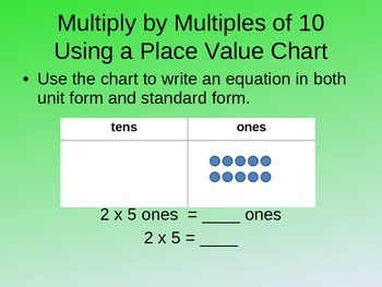 NYS Grade 3 Math Module 3, Topic F, Lessons 19-21 PowerPoint