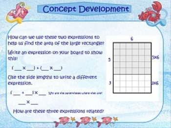 NYS Grade 3 Math Module 4 Topics C and D PowerPoints