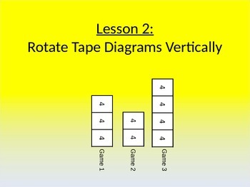 NYS Grade 3 Math Module 6, Topic A, Lessons 1-4